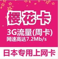 Japan Data SIM